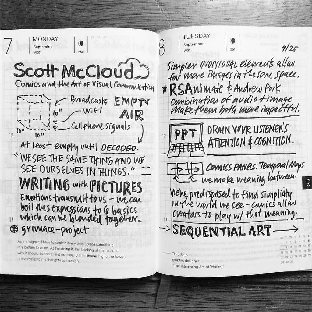 Mike Rohde Sketchnote on Scott McCloud